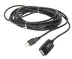 Extendery pro USB
