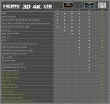 HDMI 2.1  8K@60Hz
