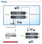 ATEN Video/Audio modul zesilovače po Cat5 pro VS-1504/1508 na 150m