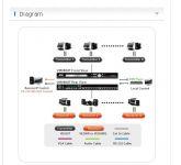 ATEN 8x8 port matrix video switch, 8xPC - 8x monitor (8 vstupů-8 výstupů)