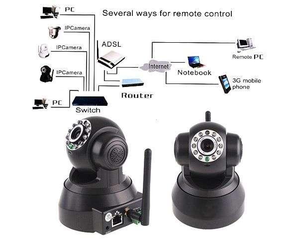 VGSION Webkamera rotační UTP, WiFi IP kamera VG-IP541W s IR nočním přísvitem